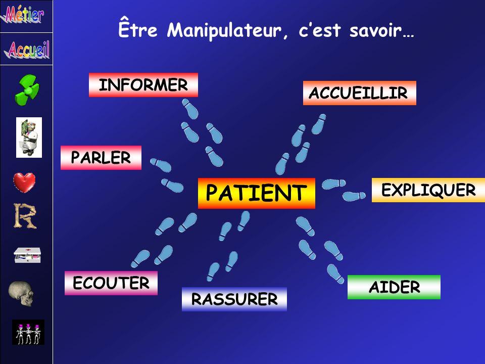 Être Manipulateur, cest savoir… PATIENT PARLER ECOUTER ACCUEILLIR RASSURER EXPLIQUER AIDER INFORMER