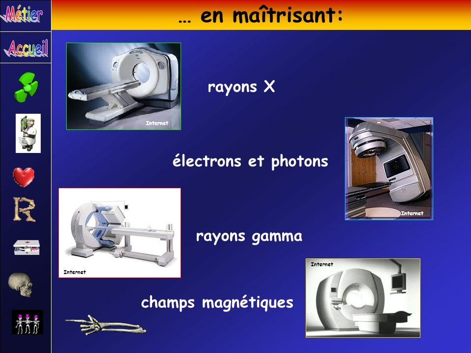 … en maîtrisant: champs magnétiques rayons X rayons gamma électrons et photons Internet