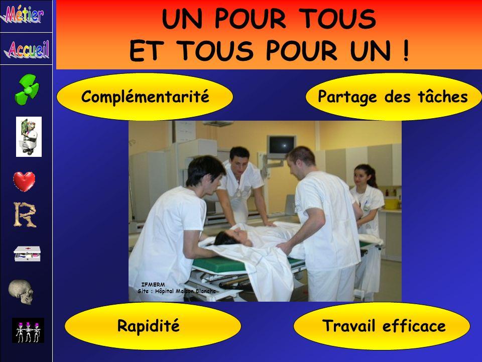 UN POUR TOUS ET TOUS POUR UN ! ComplémentaritéRapiditéTravail efficacePartage des tâches Site : Hôpital Maison Blanche IFMERM