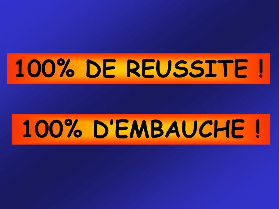 100% DE REUSSITE ! 100% DEMBAUCHE !