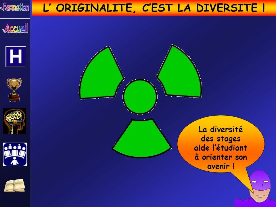 L ORIGINALITE, CEST LA DIVERSITE ! La diversité des stages aide létudiant à orienter son avenir !