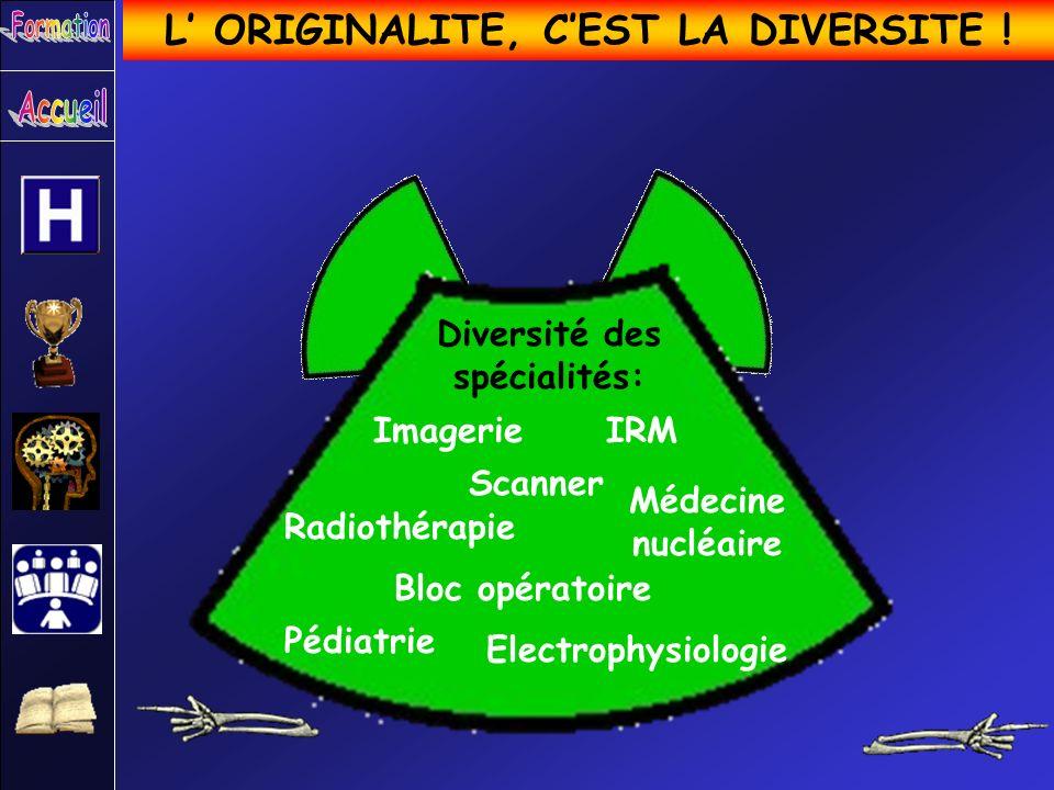 L ORIGINALITE, CEST LA DIVERSITE ! Diversité des spécialités: ImagerieIRM Scanner Médecine nucléaire Radiothérapie Bloc opératoire Pédiatrie Electroph