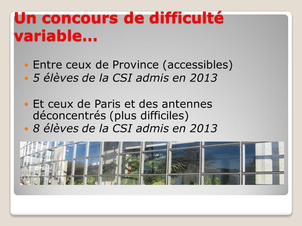 Un concours de difficulté variable… Entre ceux de Province (accessibles) 5 élèves de la CSI admis en 2013 Et ceux de Paris et des antennes déconcentrés (plus difficiles) 8 élèves de la CSI admis en 2013
