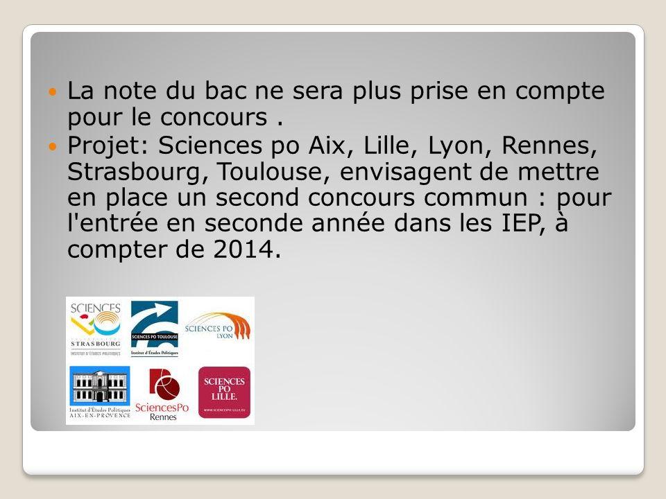 La note du bac ne sera plus prise en compte pour le concours. Projet: Sciences po Aix, Lille, Lyon, Rennes, Strasbourg, Toulouse, envisagent de mettre