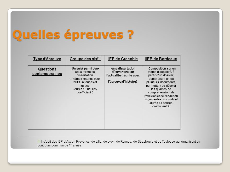 Quelles épreuves ? Type dépreuveGroupe des six [1] IEP de GrenobleIIEP de Bordeaux Questions contemporaines -Un sujet parmi deux sous forme de dissert