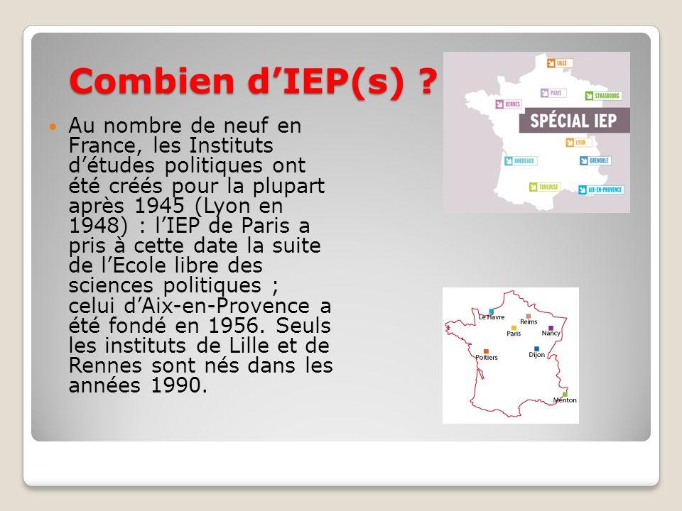 Combien dIEP(s) ? Au nombre de neuf en France, les Instituts détudes politiques ont été créés pour la plupart après 1945 (Lyon en 1948) : lIEP de Pari