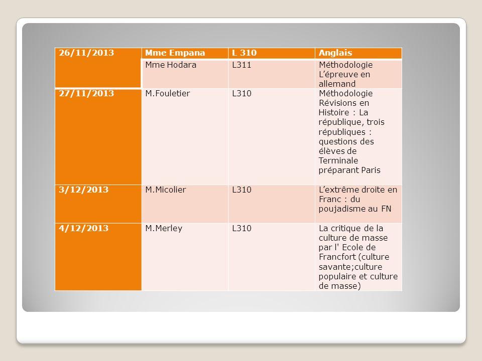 26/11/2013Mme EmpanaL 310Anglais Mme HodaraL311Méthodologie Lépreuve en allemand 27/11/2013M.FouletierL310Méthodologie Révisions en Histoire : La république, trois républiques : questions des élèves de Terminale préparant Paris 3/12/2013M.MicolierL310Lextrême droite en Franc : du poujadisme au FN 4/12/2013M.MerleyL310La critique de la culture de masse par l Ecole de Francfort (culture savante;culture populaire et culture de masse)
