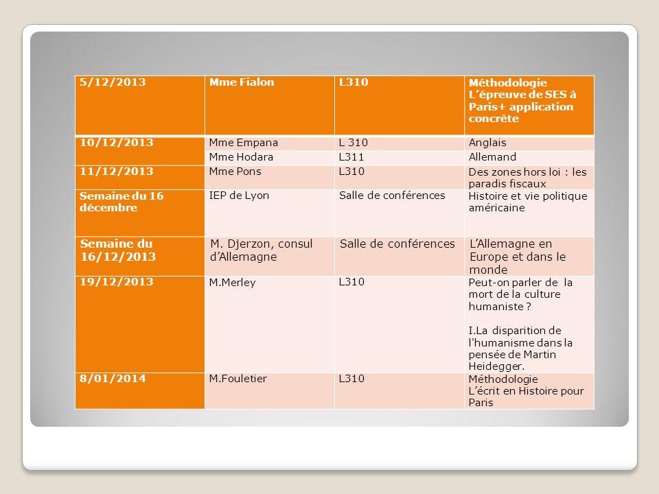 5/12/2013Mme FialonL310Méthodologie Lépreuve de SES à Paris+ application concrète 10/12/2013Mme EmpanaL 310Anglais Mme HodaraL311Allemand 11/12/2013Mme PonsL310Des zones hors loi : les paradis fiscaux Semaine du 16 décembre IEP de LyonSalle de conférencesHistoire et vie politique américaine Semaine du 16/12/2013 M.