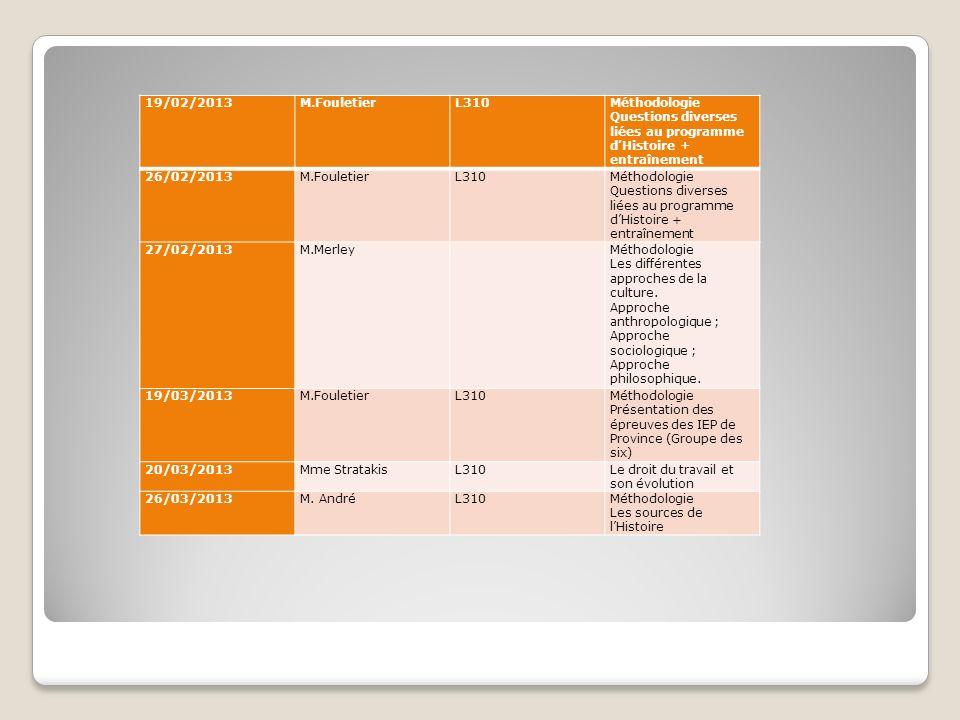 19/02/2013 M.FouletierL310Méthodologie Questions diverses liées au programme dHistoire + entraînement 26/02/2013 M.FouletierL310Méthodologie Questions