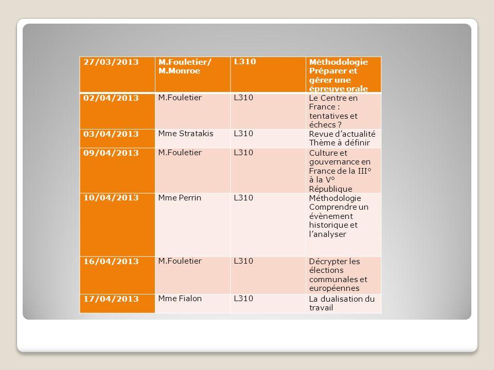 27/03/2013 M.Fouletier/ M.Monroe L310Méthodologie Préparer et gérer une épreuve orale 02/04/2013 M.FouletierL310Le Centre en France : tentatives et éc