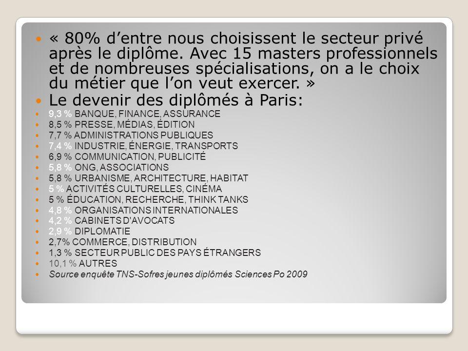 « 80% dentre nous choisissent le secteur privé après le diplôme. Avec 15 masters professionnels et de nombreuses spécialisations, on a le choix du mét