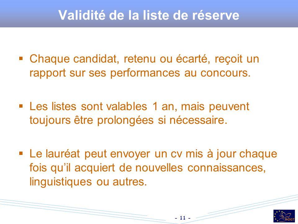 - 11 - Validité de la liste de réserve Chaque candidat, retenu ou écarté, reçoit un rapport sur ses performances au concours. Les listes sont valables