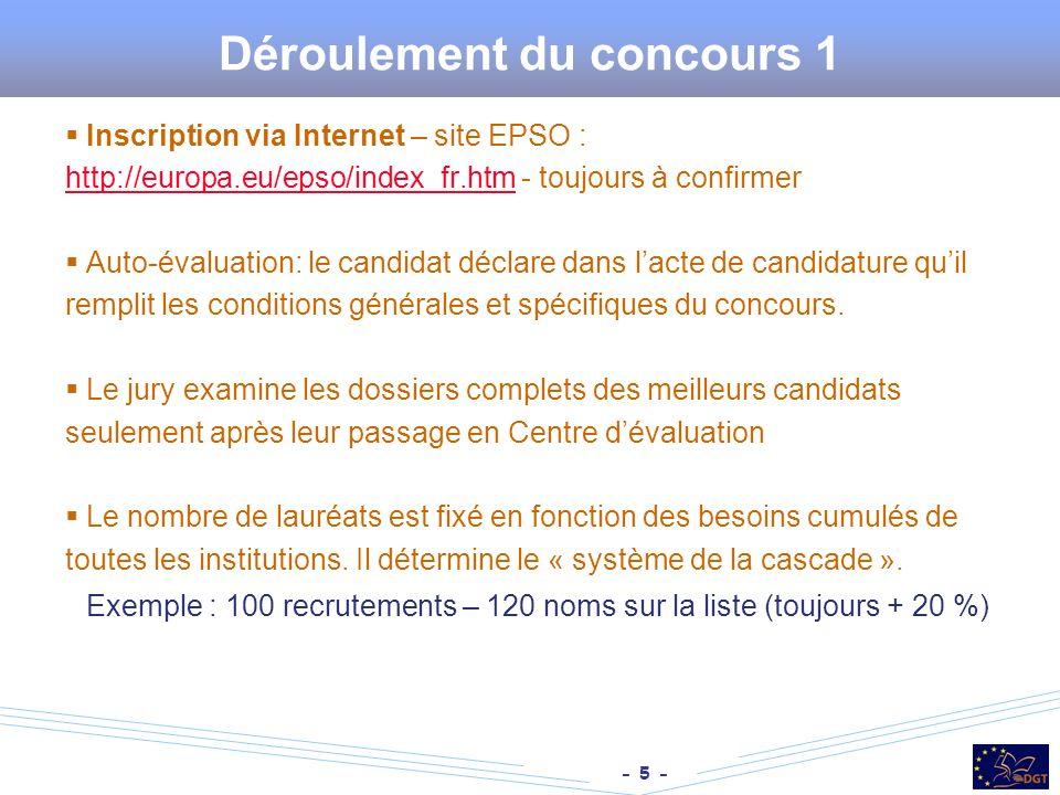 - 5 - Déroulement du concours 1 Inscription via Internet – site EPSO : http://europa.eu/epso/index_fr.htm - toujours à confirmer http://europa.eu/epso