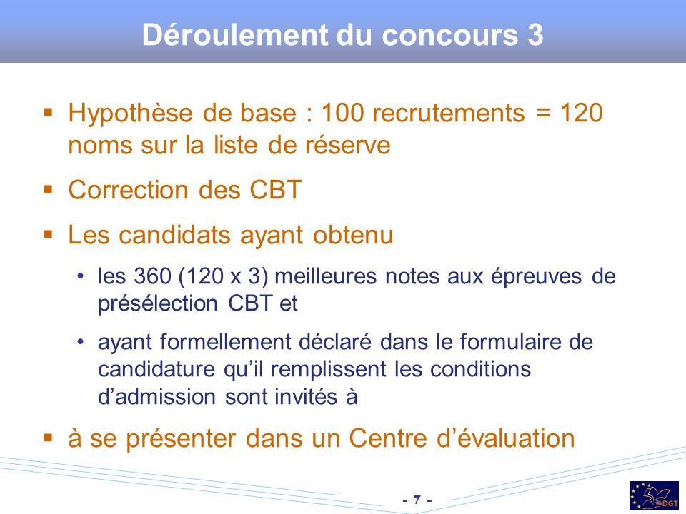 - 7 - Déroulement du concours 3 Hypothèse de base : 100 recrutements = 120 noms sur la liste de réserve Correction des CBT Les candidats ayant obtenu