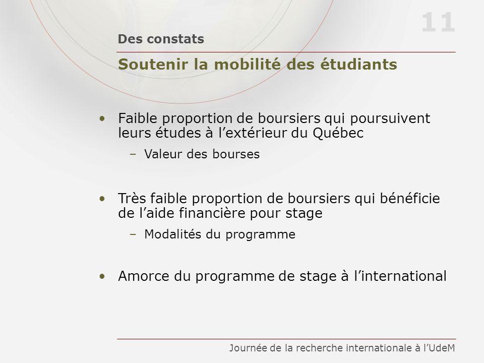 Soutenir la mobilité des étudiants Des constats 11 Journée de la recherche internationale à lUdeM Faible proportion de boursiers qui poursuivent leurs