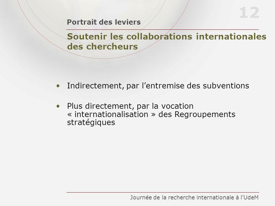 Soutenir les collaborations internationales des chercheurs Portrait des leviers 12 Journée de la recherche internationale à lUdeM Indirectement, par l