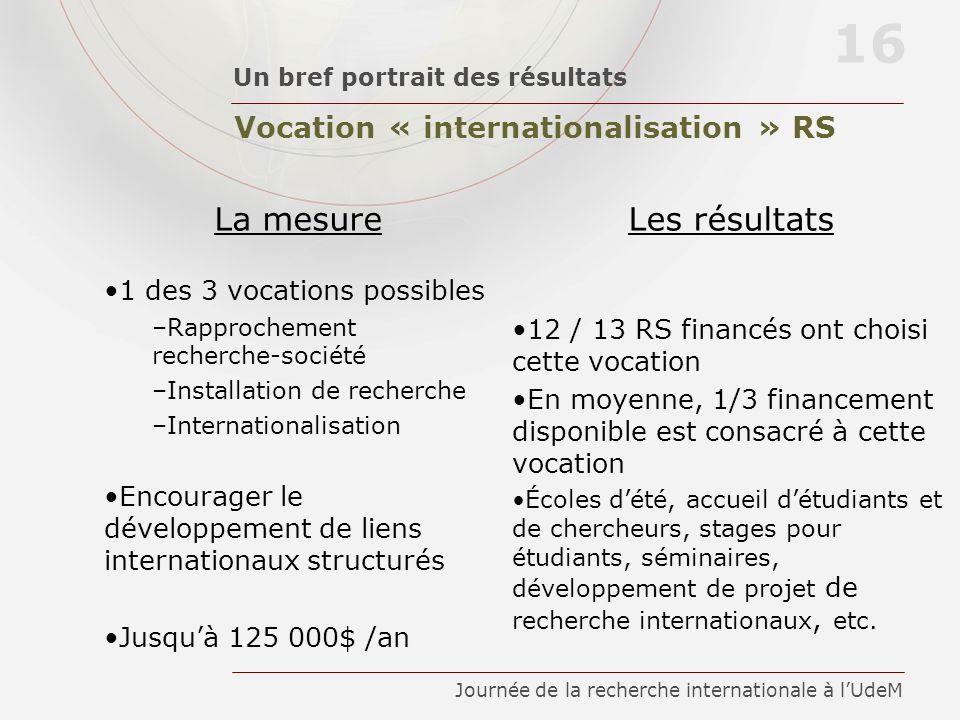 Vocation « internationalisation » RS Un bref portrait des résultats 16 Journée de la recherche internationale à lUdeM La mesureLes résultats 1 des 3 v