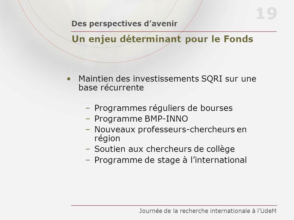 Un enjeu déterminant pour le Fonds Des perspectives davenir 19 Journée de la recherche internationale à lUdeM Maintien des investissements SQRI sur un