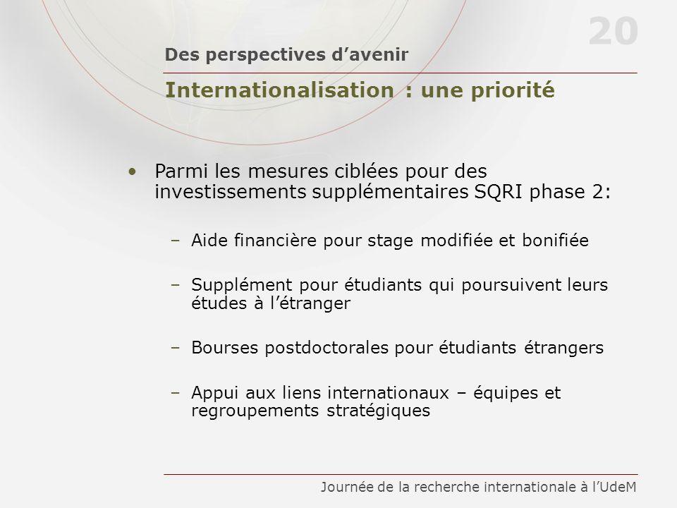 Internationalisation : une priorité Des perspectives davenir 20 Journée de la recherche internationale à lUdeM Parmi les mesures ciblées pour des inve