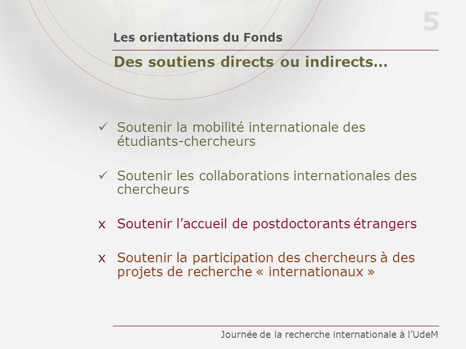 Des soutiens directs ou indirects… Les orientations du Fonds 5 Journée de la recherche internationale à lUdeM Soutenir la mobilité internationale des