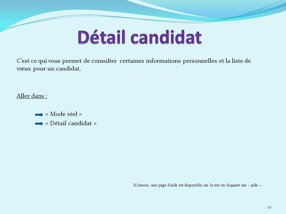 Cest ce qui vous permet de consulter certaines informations personnelles et la liste de vœux pour un candidat.