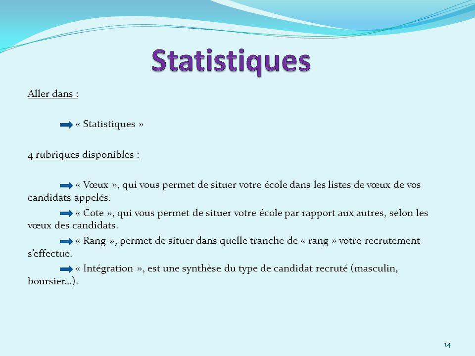 Aller dans : « Statistiques » 4 rubriques disponibles : « Vœux », qui vous permet de situer votre école dans les listes de vœux de vos candidats appelés.