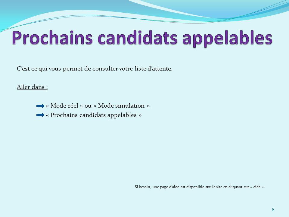 Cest ce qui vous permet de visualiser les affectations de tous les candidats.