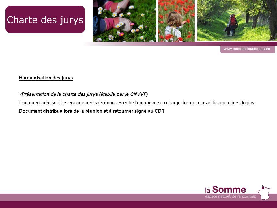 23 www.somme-tourisme.com Charte des jurys Harmonisation des jurys Présentation de la charte des jurys (établie par le CNVVF) Document précisant les engagements réciproques entre lorganisme en charge du concours et les membres du jury.