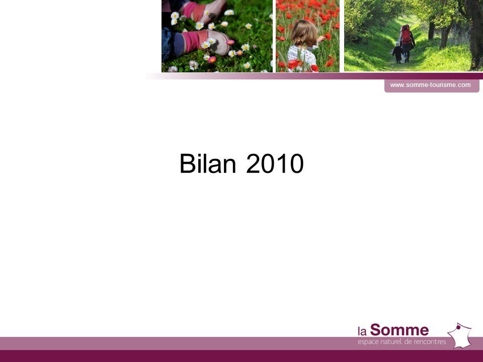 www.somme-tourisme.com Début avril : Envoi du bulletin 201 communes inscrites Bilan 2010 Début mars : 3 réunions de sensibilisation sur le thème « Identité locale et fleurissement » - Ferrières/Forest lAbbaye/Albert