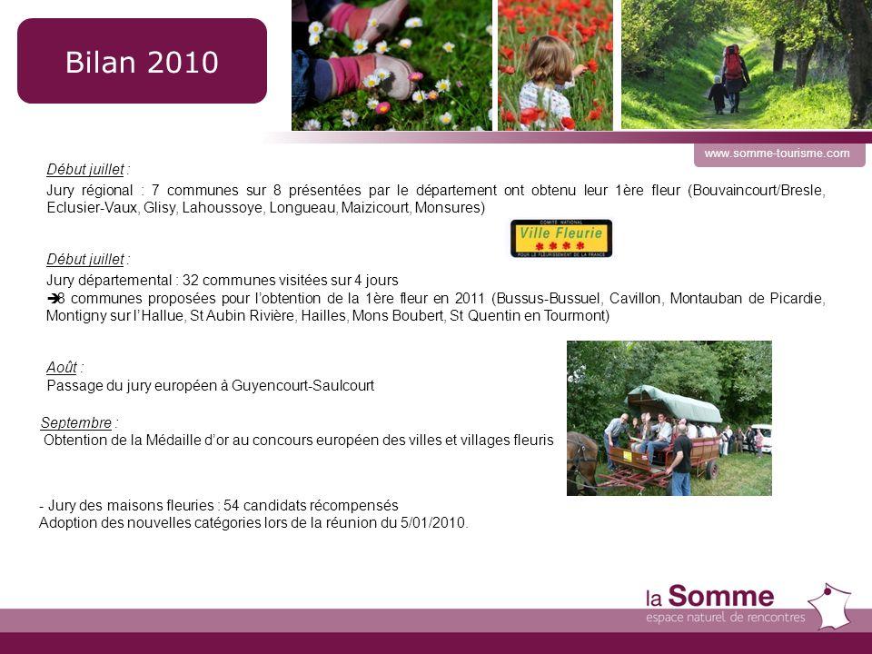 9 Chiffres clés www.somme-tourisme.com Début juillet : Jury régional : 7 communes sur 8 présentées par le département ont obtenu leur 1ère fleur (Bouvaincourt/Bresle, Eclusier-Vaux, Glisy, Lahoussoye, Longueau, Maizicourt, Monsures) Début juillet : Jury départemental : 32 communes visitées sur 4 jours 8 communes proposées pour lobtention de la 1ère fleur en 2011 (Bussus-Bussuel, Cavillon, Montauban de Picardie, Montigny sur lHallue, St Aubin Rivière, Hailles, Mons Boubert, St Quentin en Tourmont) Août : Passage du jury européen à Guyencourt-Saulcourt Bilan 2010 Septembre : Obtention de la Médaille dor au concours européen des villes et villages fleuris - Jury des maisons fleuries : 54 candidats récompensés Adoption des nouvelles catégories lors de la réunion du 5/01/2010.