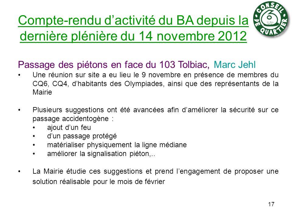 Compte-rendu dactivité du BA depuis la dernière plénière du 14 novembre 2012 Passage des piétons en face du 103 Tolbiac, Marc Jehl Une réunion sur sit
