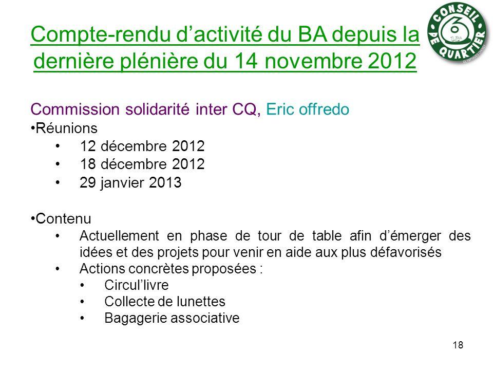 Compte-rendu dactivité du BA depuis la dernière plénière du 14 novembre 2012 Commission solidarité inter CQ, Eric offredo Réunions 12 décembre 2012 18