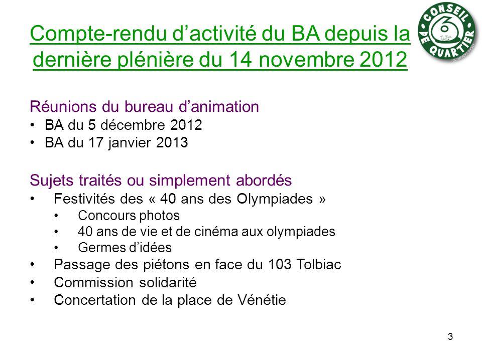 Compte-rendu dactivité du BA depuis la dernière plénière du 14 novembre 2012 Réunions du bureau danimation BA du 5 décembre 2012 BA du 17 janvier 2013