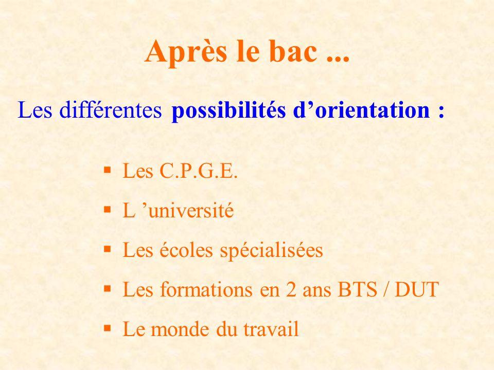 Après le bac... Les différentes possibilités dorientation : Les C.P.G.E.