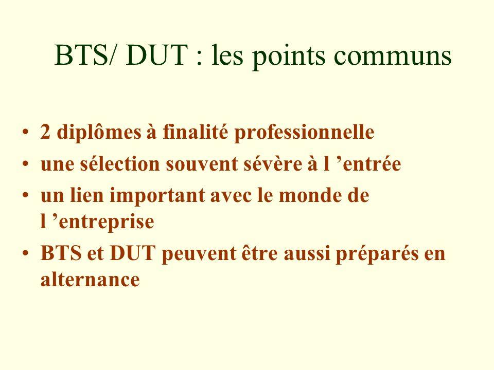 2 diplômes à finalité professionnelle une sélection souvent sévère à l entrée un lien important avec le monde de l entreprise BTS et DUT peuvent être aussi préparés en alternance BTS/ DUT : les points communs