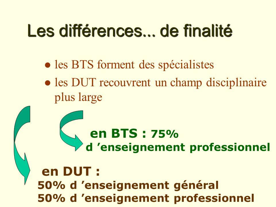 en BTS : 75% d enseignement professionnel Les différences...
