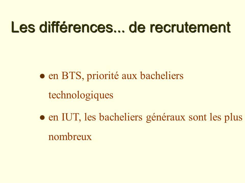 Les différences...