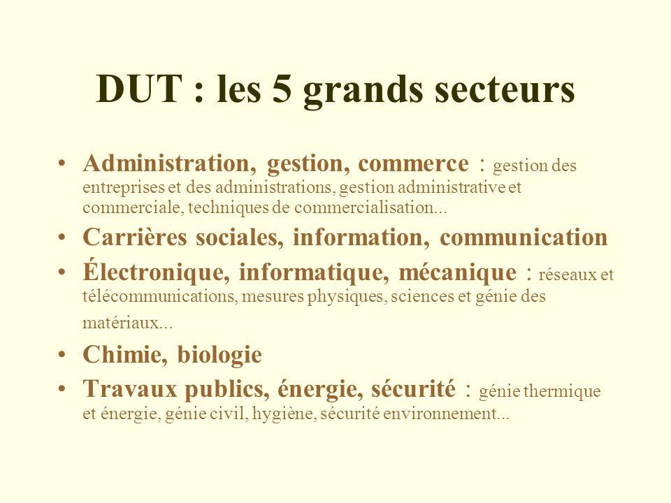 DUT : les 5 grands secteurs Administration, gestion, commerce : gestion des entreprises et des administrations, gestion administrative et commerciale, techniques de commercialisation...