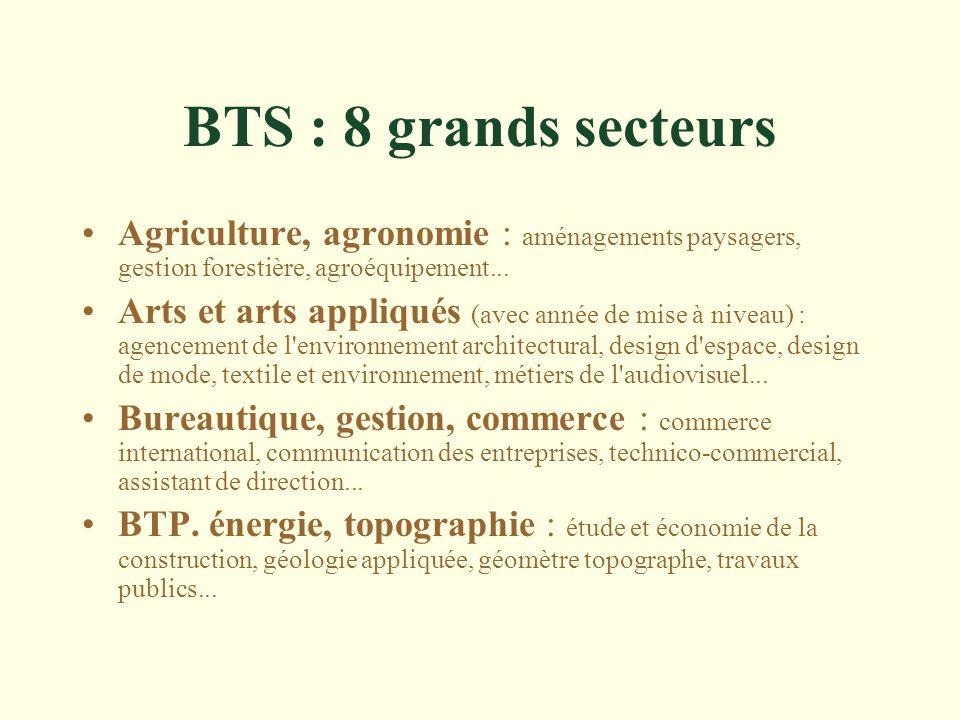 BTS : 8 grands secteurs Agriculture, agronomie : aménagements paysagers, gestion forestière, agroéquipement...