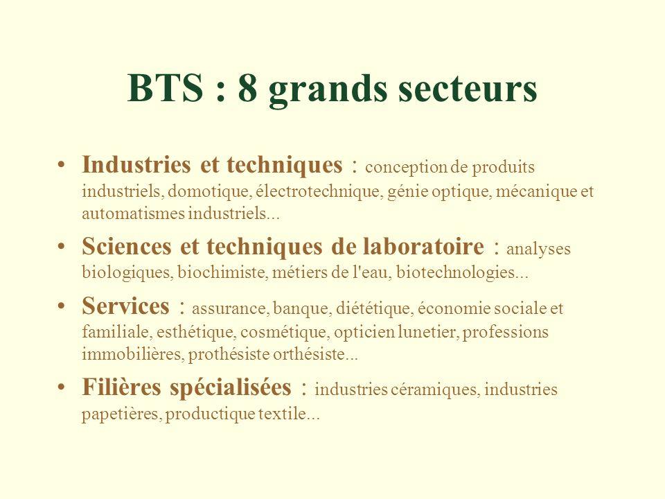 BTS : 8 grands secteurs Industries et techniques : conception de produits industriels, domotique, électrotechnique, génie optique, mécanique et automatismes industriels...