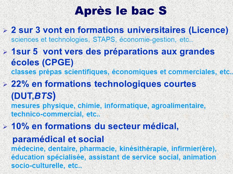 Après le bac S 2 sur 3 vont en formations universitaires (Licence) sciences et technologies, STAPS, économie-gestion, etc..