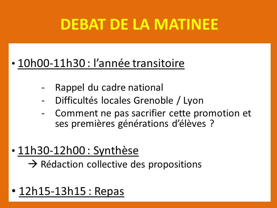 DEBAT DE LA MATINEE 10h00-11h30 : lannée transitoire -Rappel du cadre national -Difficultés locales Grenoble / Lyon -Comment ne pas sacrifier cette pr