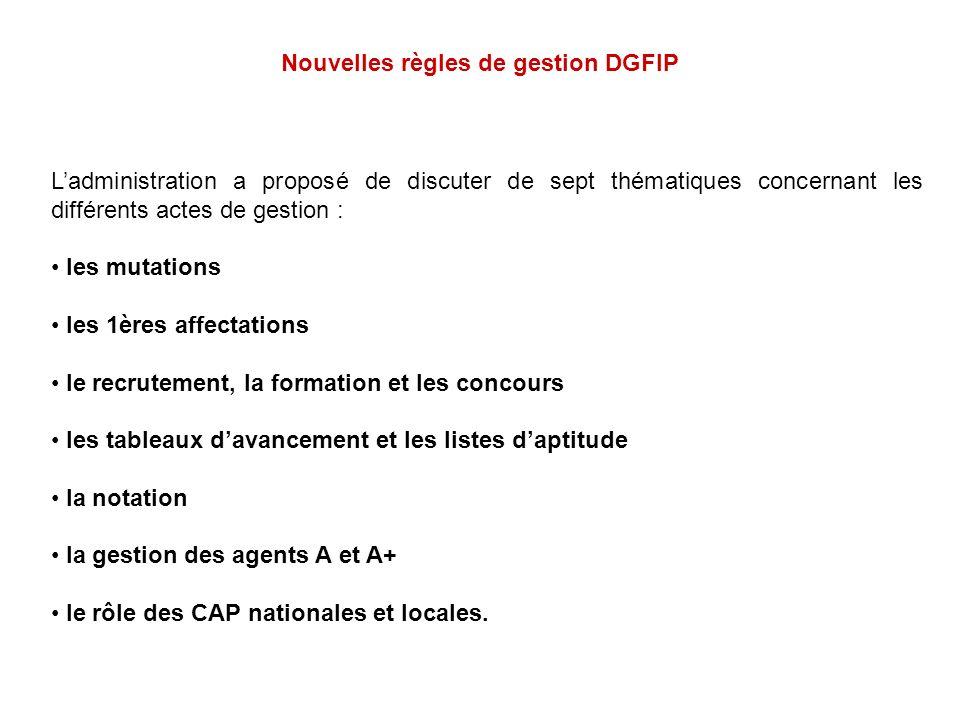 Nouvelles règles de gestion DGFIP Ladministration a proposé de discuter de sept thématiques concernant les différents actes de gestion : les mutations