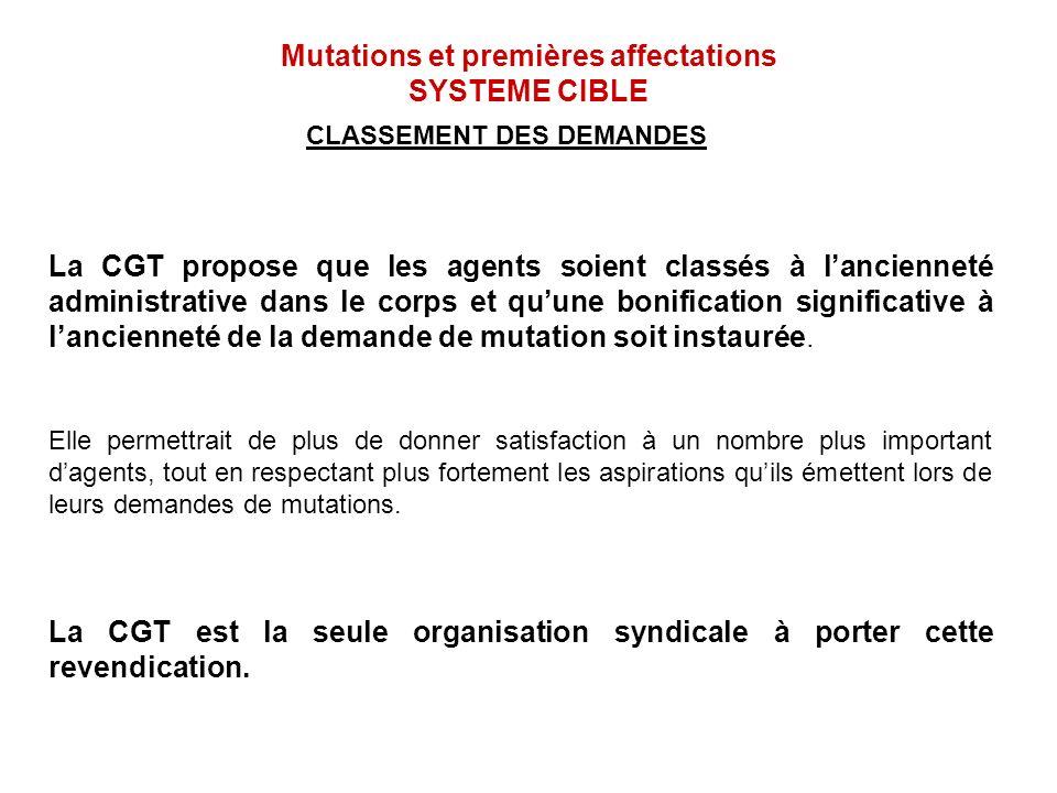 Mutations et premières affectations SYSTEME CIBLE CLASSEMENT DES DEMANDES La CGT propose que les agents soient classés à lancienneté administrative da