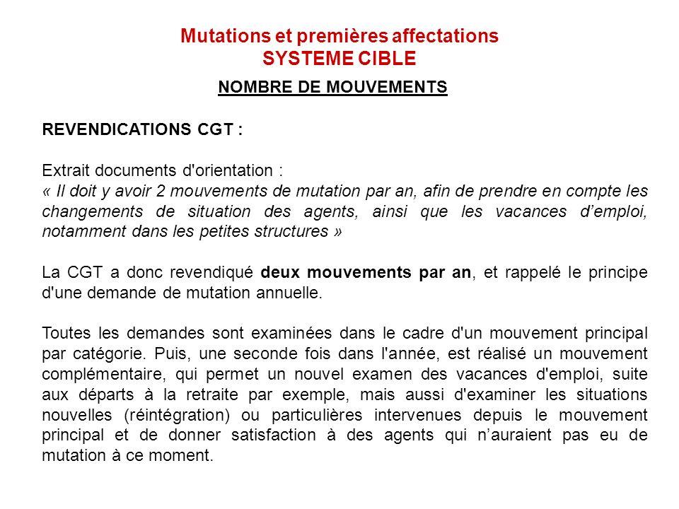 Mutations et premières affectations SYSTEME CIBLE NOMBRE DE MOUVEMENTS REVENDICATIONS CGT : Extrait documents d'orientation : « Il doit y avoir 2 mouv