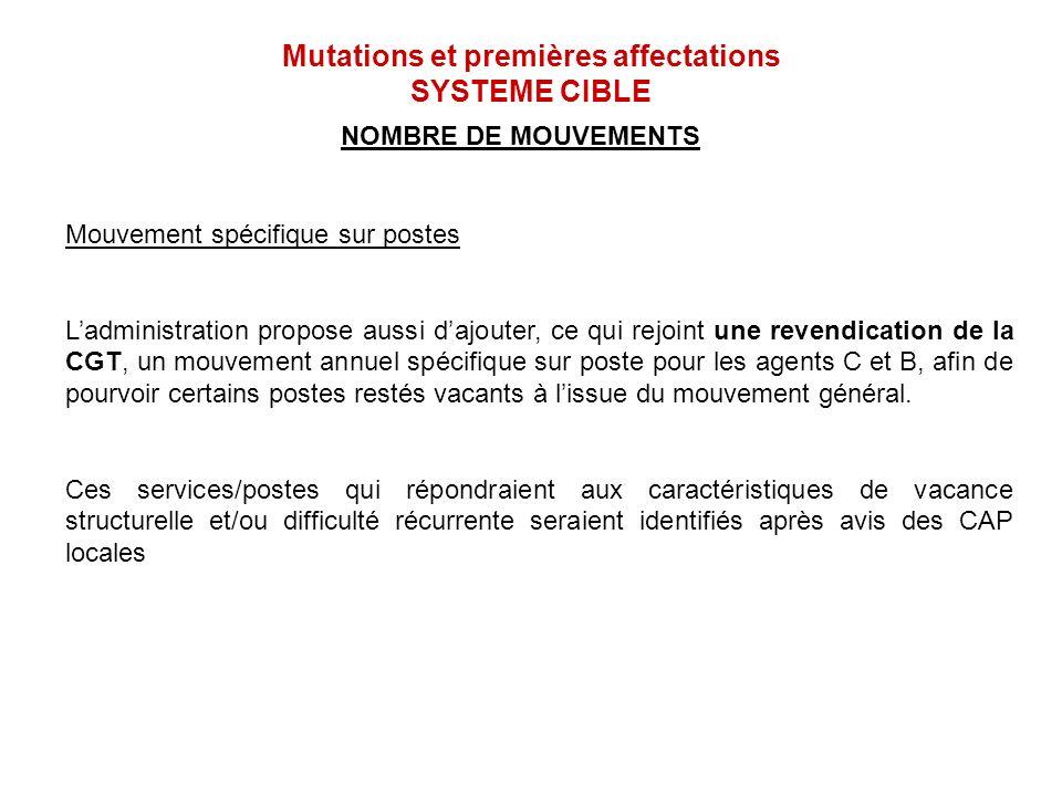 Mutations et premières affectations SYSTEME CIBLE NOMBRE DE MOUVEMENTS Mouvement spécifique sur postes Ladministration propose aussi dajouter, ce qui