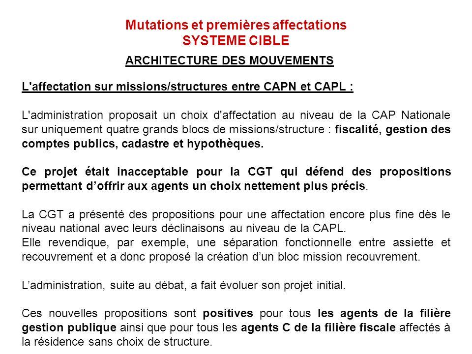 Mutations et premières affectations SYSTEME CIBLE ARCHITECTURE DES MOUVEMENTS L'affectation sur missions/structures entre CAPN et CAPL : L'administrat
