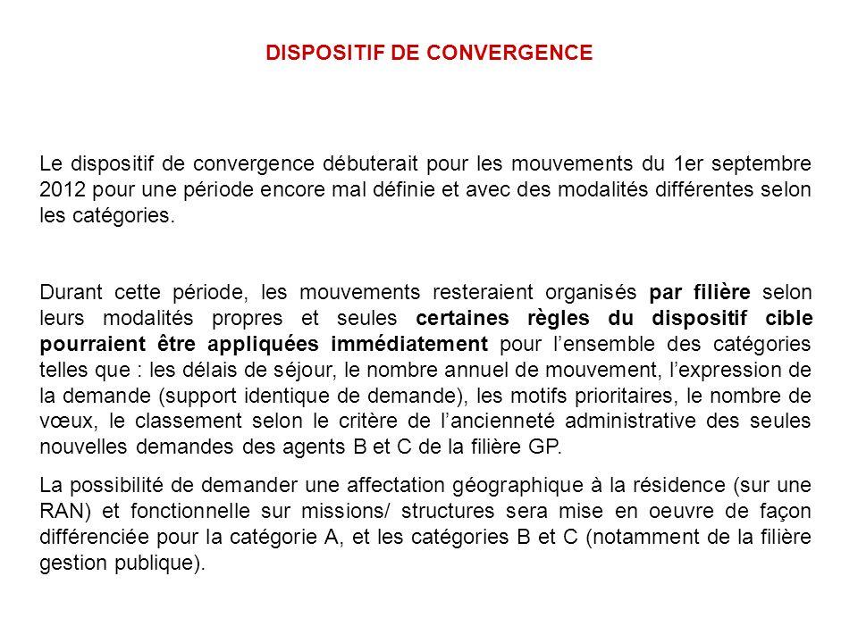 DISPOSITIF DE CONVERGENCE Le dispositif de convergence débuterait pour les mouvements du 1er septembre 2012 pour une période encore mal définie et ave