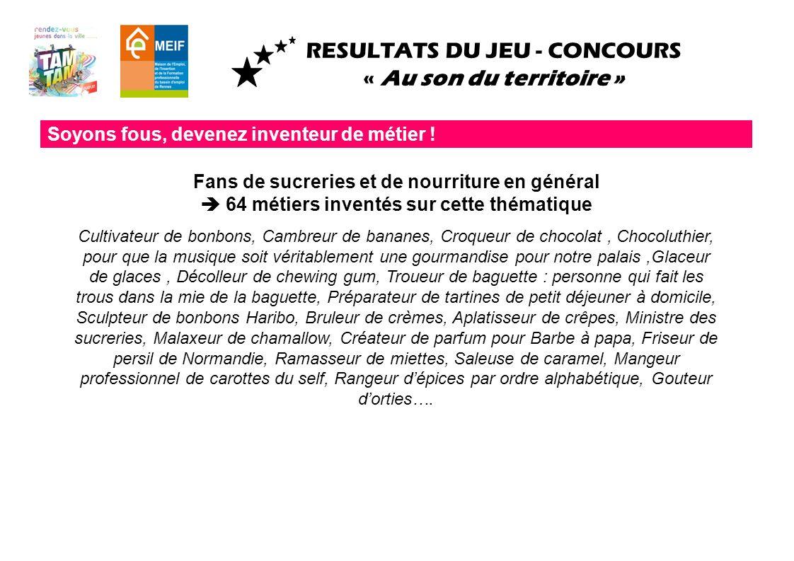 RESULTATS DU JEU - CONCOURS « Au son du territoire » Soyons fous, devenez inventeur de métier ! Fans de sucreries et de nourriture en général 64 métie
