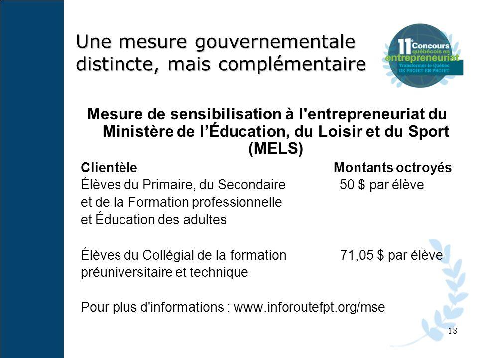 18 Mesure de sensibilisation à l'entrepreneuriat du Ministère de lÉducation, du Loisir et du Sport (MELS) Clientèle Montants octroyés Élèves du Primai